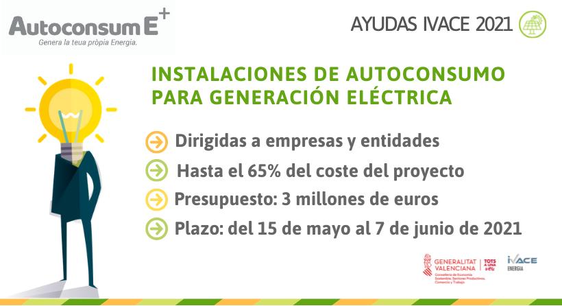 Convocatoria de Ayudas de la GVA destinadas al fomento de las instalaciones de autoconsumo eléctrico para empresas y entidades